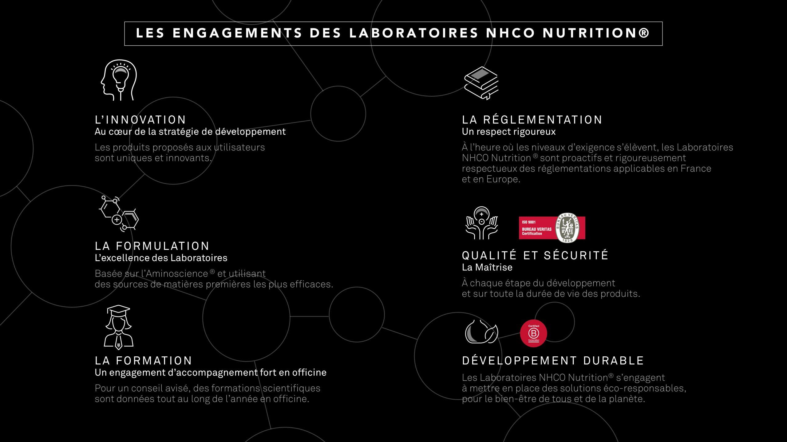 Laboratoires NHCO slideshow 14 - 83Bis design studio